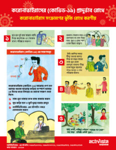 Graphic on how to stop the spread of coronavirus in Bangladesh